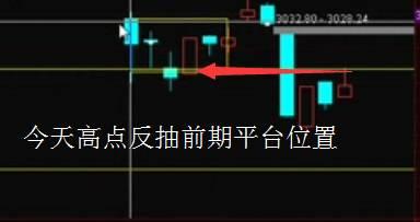 景润山:节后操作策略