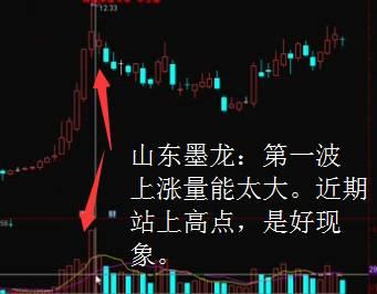 小山说股:强压力位下的掘金机会