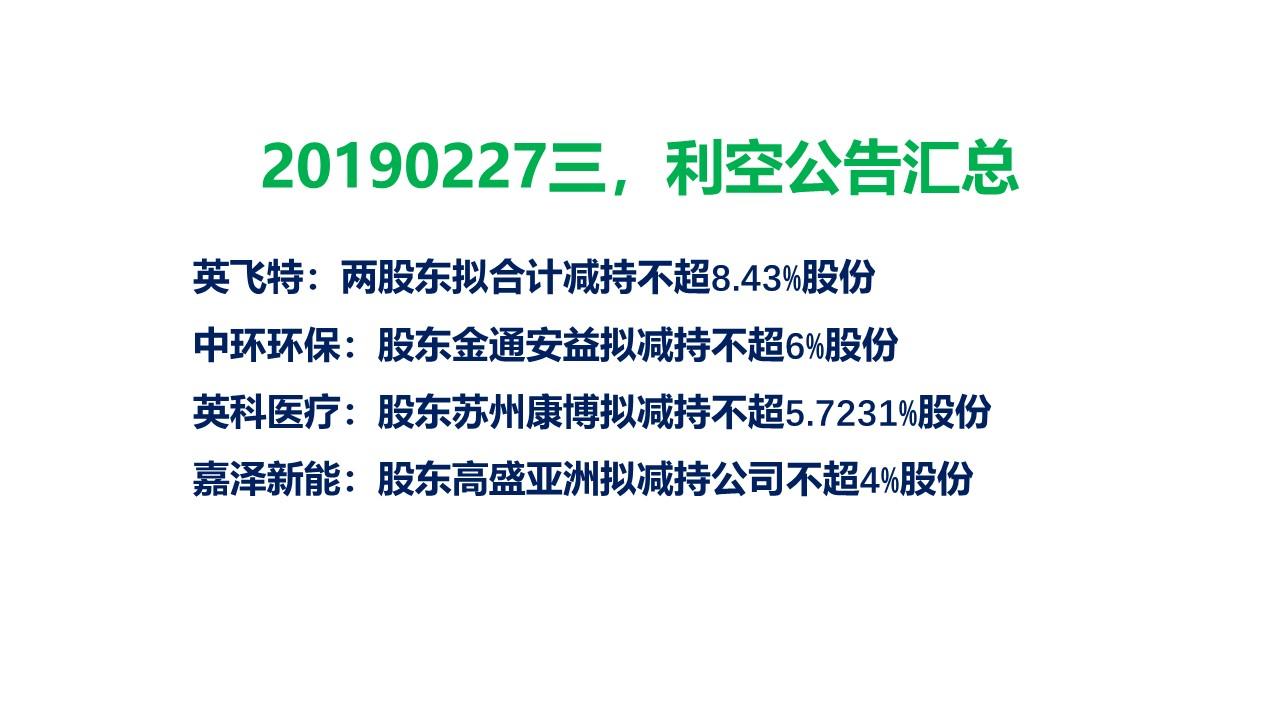 韩愈复盘20190228四:提前预判明天MSCI公告后的走势