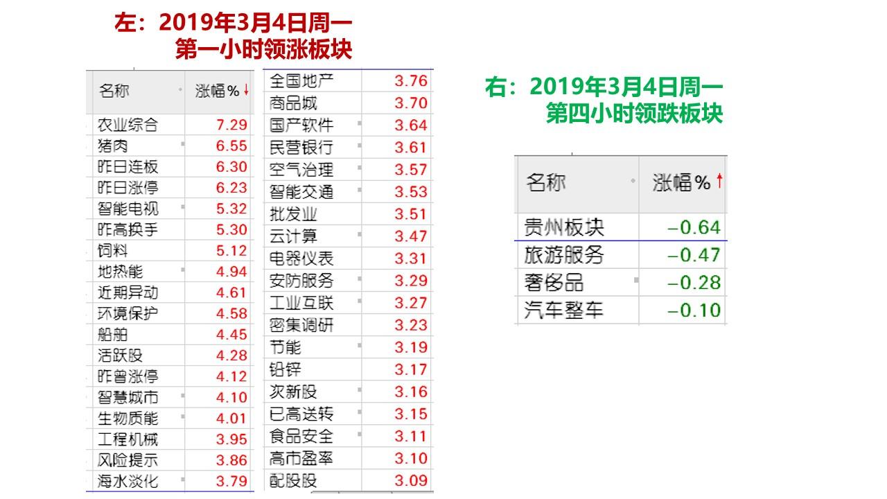 韩愈解盘:大盘股253让我赚,中盘股168要你发!