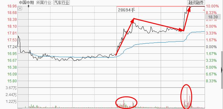 李国辉:重磅利好 股指期货松绑