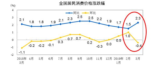 李国辉:利好频现 股指为何难突破?兼论当前市场的最大担忧!(一)