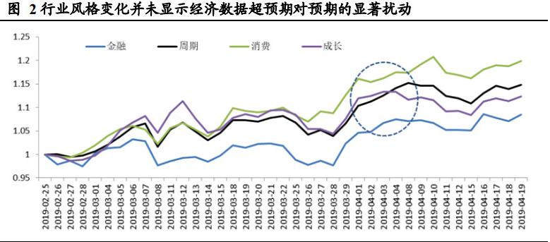 李国辉:利好频现 股指为何难突破?兼论当前市场的最大担忧!(二)