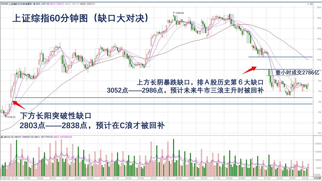 韩愈20190516周三复盘暨明日前瞻:B浪反弹延续,但高度有限,且行且珍惜(附图)