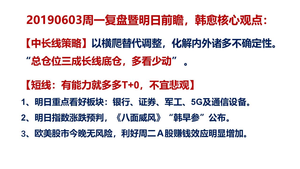 韩愈20190603周一复盘:高点完全正确,收盘点完全正确!因为懂国策,我才不悲观!