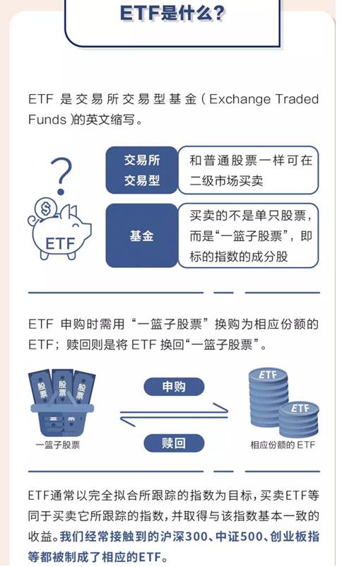 """""""ETF交易实战班""""已经上线啦!!!"""