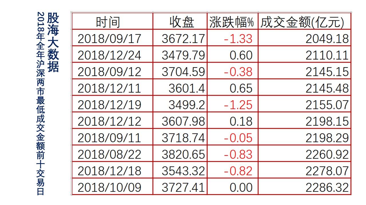 【韩愈股海大数据】火速解盘,缩量复缩量,再缩又如何?!