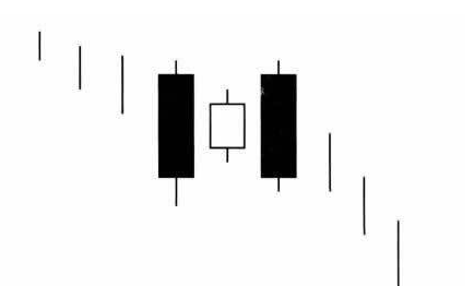 k线空方炮是什么意思?空方炮形态怎么操作?