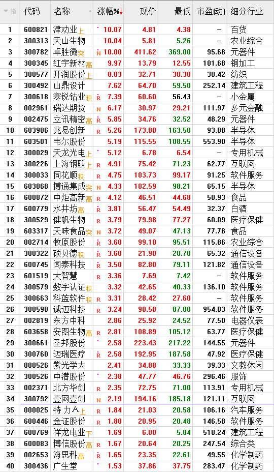 毛利哥:人民币涨势凌厉,涨回7以内!RCEP印度退出15国共建东亚共同体!