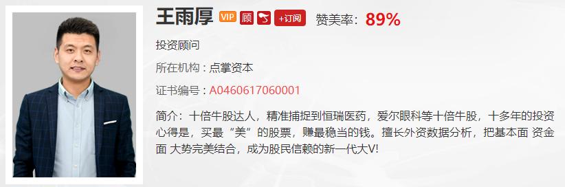 【观点】孙阳:春季行情已经开启,接下来两周都会有机会上车