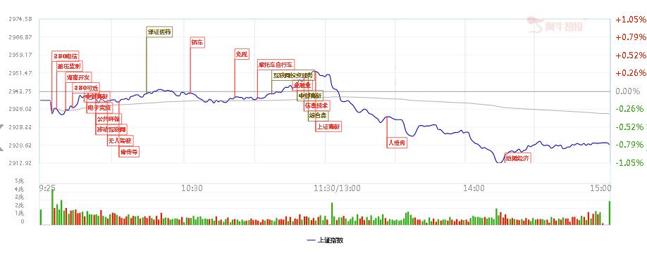 今夜欧美市场崩盘,明天A股能否突围重点看这个板块 !