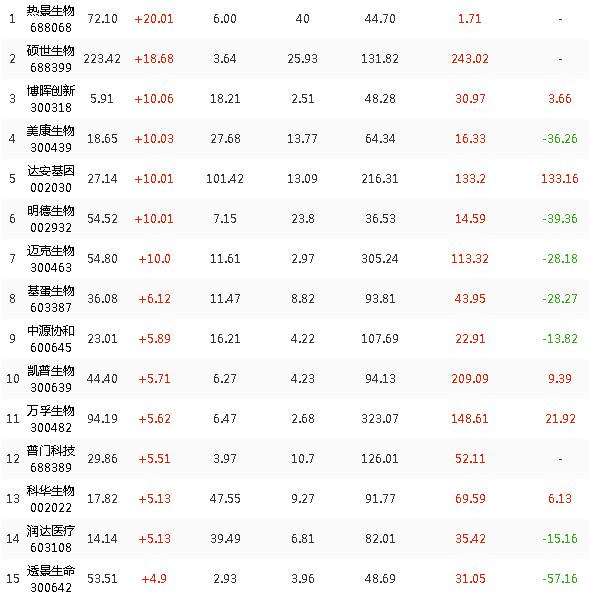 美股低开高走带动A50,北京疫情升级背后,能否进场还看一板块