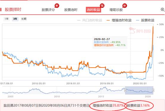 建区40周年将至,深圳本地股风口来了!