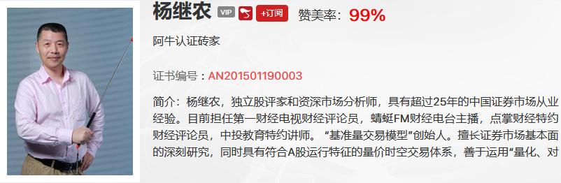 【观点】杨继农:资金面收紧!军工、水泥还能有大行情?