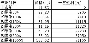 新股日报:瑞丰银行等4股明日申购,三峡能源明日上市