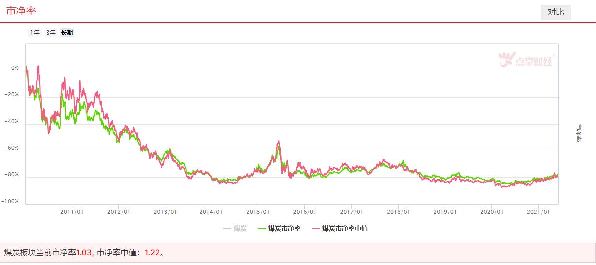 市场风向要变,中报行情打响