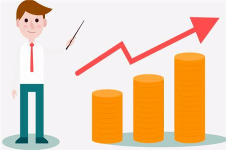 什么是成长型基金?成长型基金有什么特点?