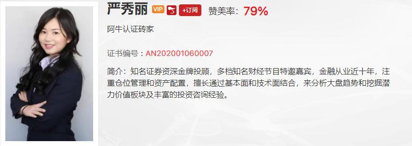 【观点】王雨厚:技术调整!锂电和半导体趋势还在!