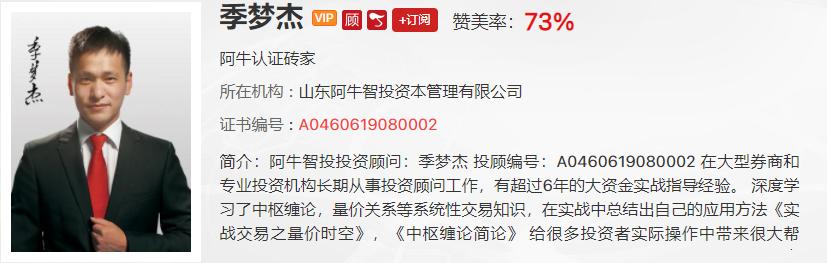 【观点】王雨厚:推动当下行情的就是这三类资金!