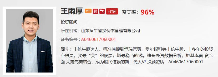 【观点】王雨厚:目前的成交量下 这个板块已经有了大涨理由!
